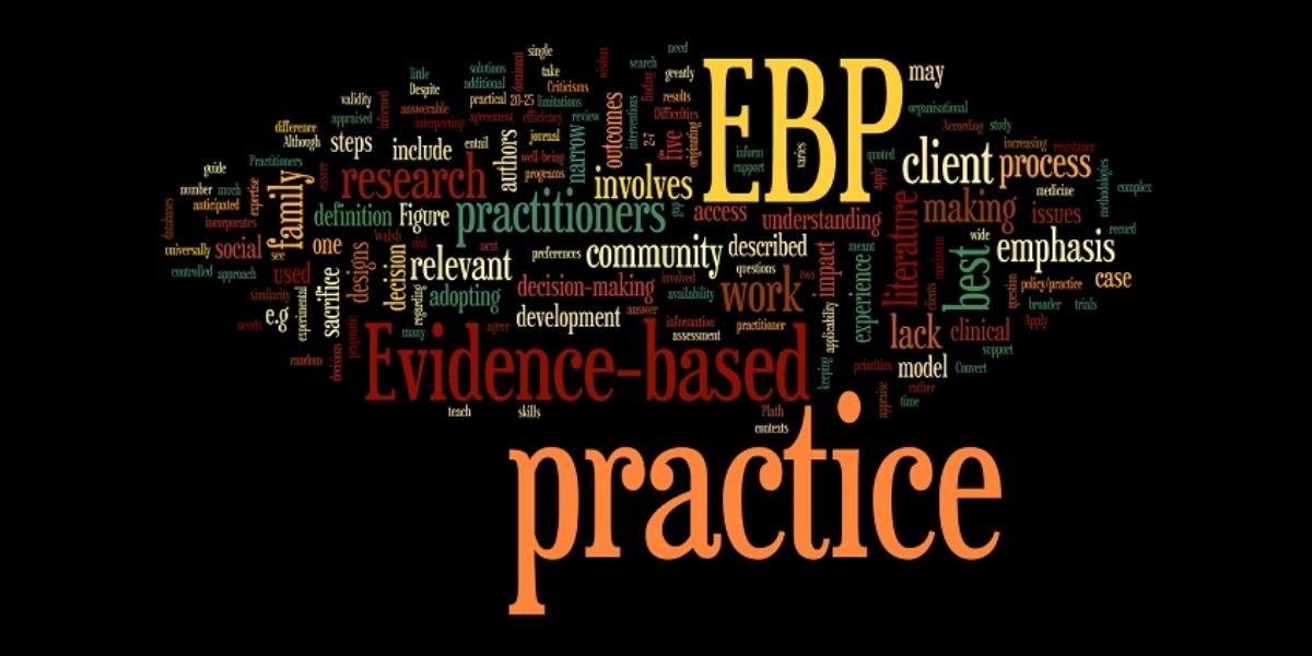 A word cloud of terminology related to overcoming barriers to evidence-based practice