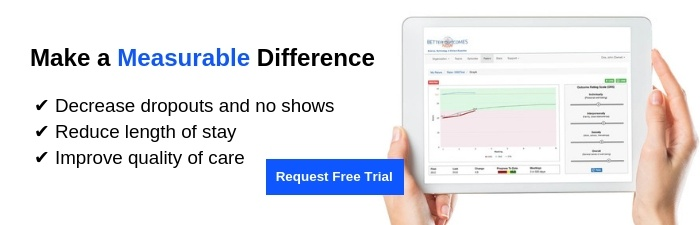 Outcome Measurement Tool | Free Trial | Better Outcomes Now